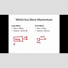 What Is Momentum  Clear & Simple Youtube