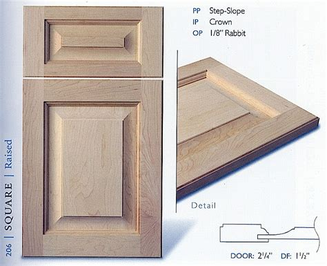 kitchen cabinet door profiles 200 series kitchen cabinet door profiles 5303