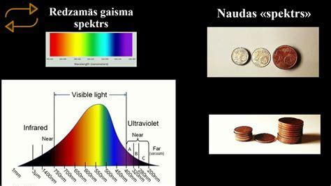 Nepārtraukti spektri - mācību stunda (Atoms un Visums ...