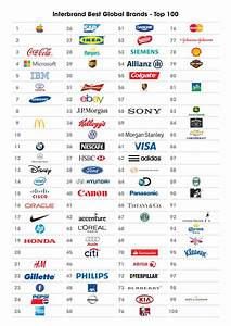 Expandabrand Clients Named To Best 100 Global Brands List