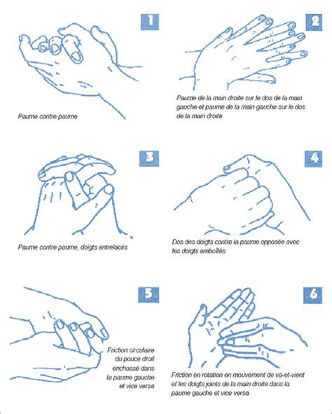 protocole de lavage des mains en cuisine collective procédure de lavage des mains avec une solution hydro