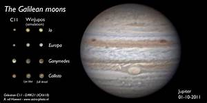 Galilean moons | Astrophotography