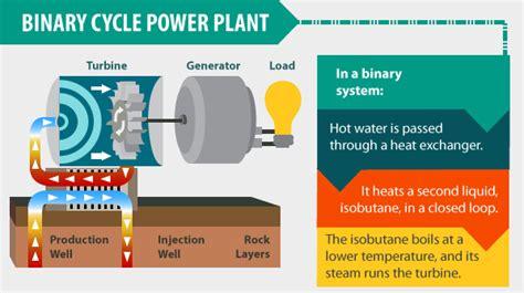 geothermal energy  iceland cdohertycrestin