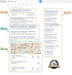 Seo Results by 3 Types Of Seo Results