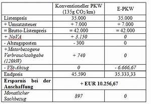 Vorsteuer Berechnen : steuervorteile und innovative wirtschaftskurbel was die e mobilit t bringt deloitte ~ Themetempest.com Abrechnung