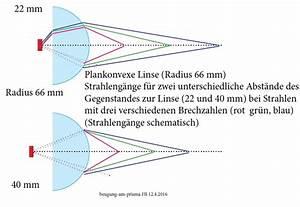 Totalreflexion Berechnen : n strahlung biosensor friedrich balck ~ Themetempest.com Abrechnung