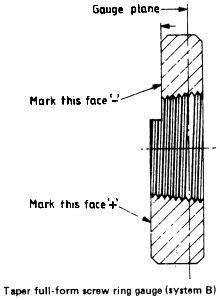 System A vs. B British Standard Pipe Taper
