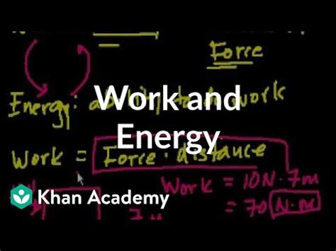 introduction to work and energy khan academy