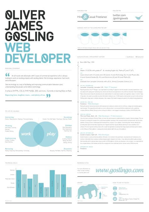 Web Design Resume by Resume Graphic Designer Career