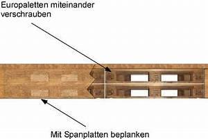 Podest Pferd Selber Bauen : ein podest bauen diy abc ~ Yasmunasinghe.com Haus und Dekorationen