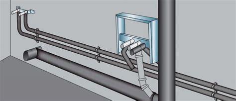 Wasserleitungen Und Abflussrohre Installieren Praktiker