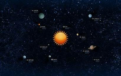 Solar System Wallpapers 1920 1280 1050 1680