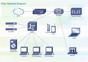 Cisco Network Assistant  Cisco Network Assistant