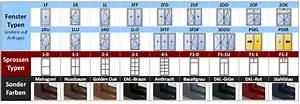 Fenster In Polen Kaufen : fenster konfigurator ~ Michelbontemps.com Haus und Dekorationen