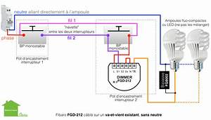 fibaro fgd 212 dimmer 2 micromodule interrupteur With comment installer une lumiere exterieur 6 fibaro fgd 212 dimmer 2 micromodule interrupteur