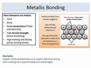 List of Metallic Bond Compounds