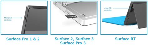 add  microsd card  surface