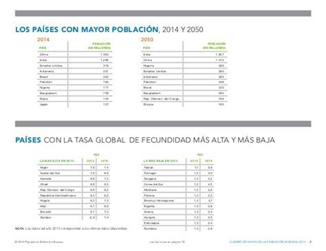 population reference bureau 2013 population data sheet population reference