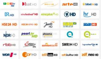 Sat Stand For by Hdtv 252 Ber Astra Satellitenfernsehen Unschlagbarer
