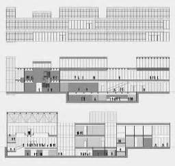 idea kitchen design new bauhaus museum imd institute of media and design