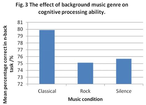 Music Affects You More Than You Think