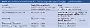 Antiestreptolisinas Tratamiento Pdf