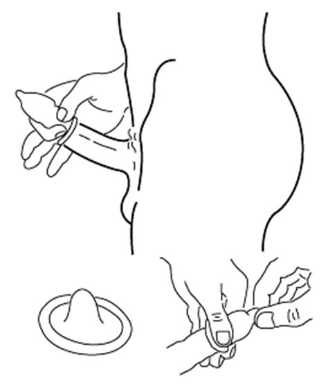 Diversi Tipi Di Vagine - come mettere un preservativo