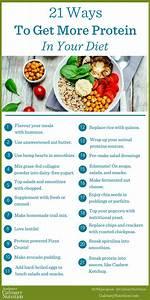 21 Ways to Get More Protein In Your Diet Protein Diet