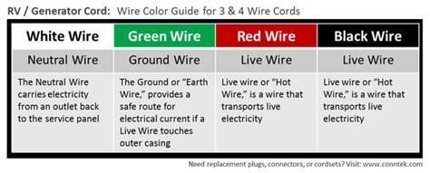 wire color guide for rv generator cords conntek power