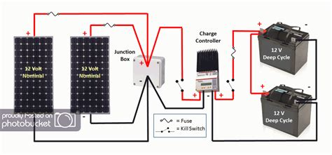 Solar Part Power For Your