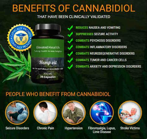 cbd oil  healthy living life facts