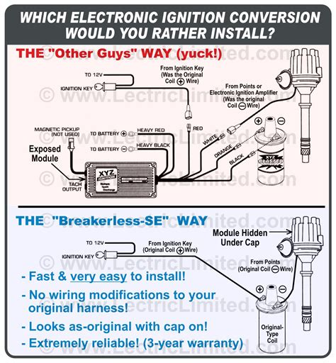 Sbc Distributor Point Wiring Diagram Free by Wiring Conversions And Modifications For Classic Cars