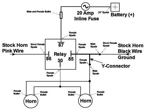 dual fiamm freeway blaster horns install