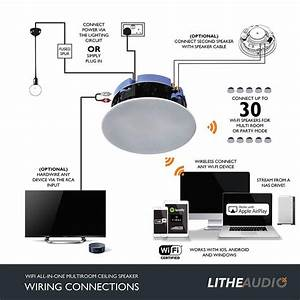 Buy Lithe Audio 6 5 U0026quot  Wifi Ceiling Speaker