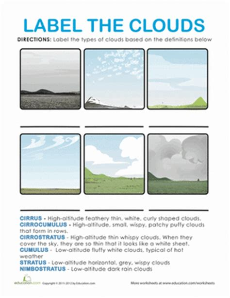 types of clouds earth space worksheets and cloud