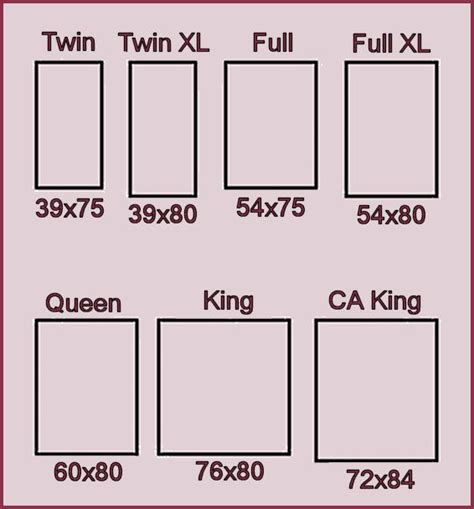 mattress sizes chart mattress size chart place to start your project is