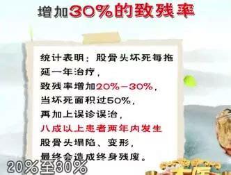 大医本草堂20170612视频,王敬志,张兆生,股骨头坏死的危害-大医 ...