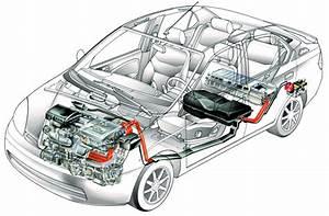 Fonctionnement Hybride Toyota : l 39 automobile myst rieuse de thomas l ~ Medecine-chirurgie-esthetiques.com Avis de Voitures
