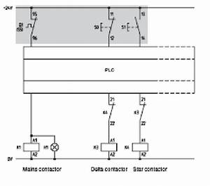 The Plc Terminal Diagram