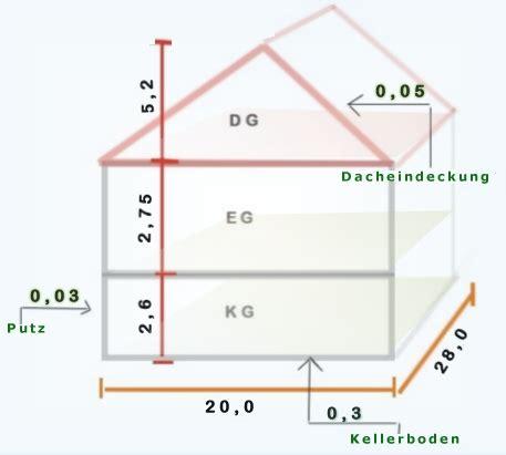 brutto rauminhalt immobilienbewertung wwwimmoberater