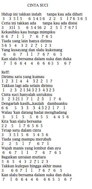 not angka sementara sendiri not angka lagu not angka lagu terbaru