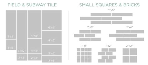 small medium large just right how to select tile sizes