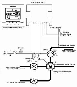 Hs200 Underfloor Heating Manifold Thermostatic Water