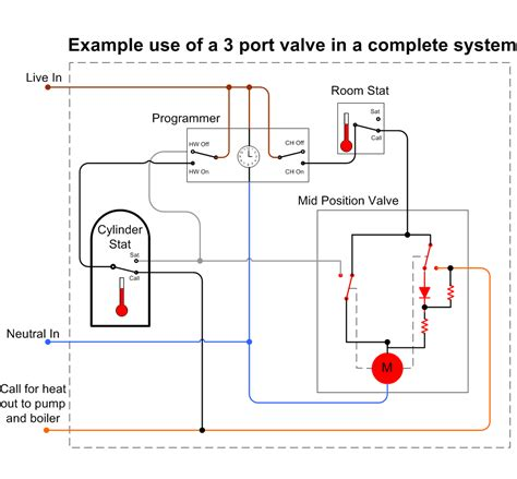 motorised valves diywiki with wiring diagram for 3 port