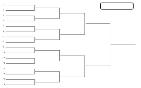 Tournament Draw Sheets Templates by Meaning In Context What Does Quot Top Half Quot Mean In Quot There