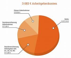 Lohn Berechnen Netto Brutto : hsp optilohn f r arbeitgeber professionelle nettolohnoptimierung ~ Themetempest.com Abrechnung