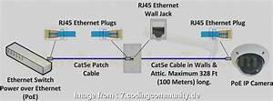 Ethernet Ip Wiring Diagram Nice Ip Camera Rj45 Wiring