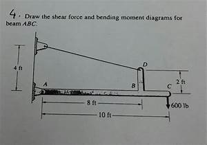 Solved  Draw The Shear Force And Bending Moment Diagrams T
