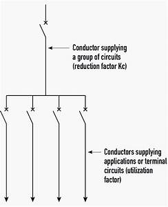 Guide To Sizing Conductors And Selecting Protection