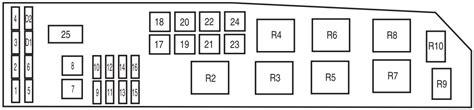 2008 Mercury Mariner Fuse Box by Mercury Mariner 2006 2010 Fuse Box Diagram Auto Genius
